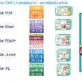 DADA Extra Soft  extra care, Baby Dream, Lupilu, canbebe i inne