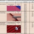 Konstrukcje wsporcze instalacji fotowoltaicznych na dach - Prąd PV