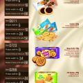 Producent słodyczy z Ukrainy / sprzedaż hurtowa