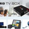 Dochodowy biznes na sprzedaż - Dystrybucja elektroniki VoIP Sp. z o.o.