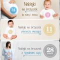 Sprzedam markę z branży dziecięcej - BRZUSIACZKI.PL
